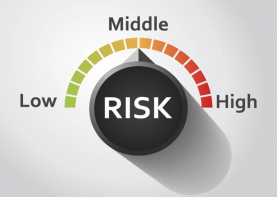 Modernization: Ranked by Risk [Infographic]