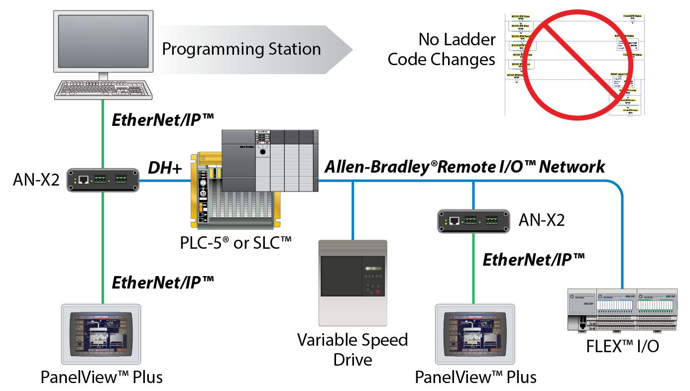 bluehose landing pages prosoft technology inc rh cn prosoft technology com Residential Wiring Schematics Home Phone Wiring